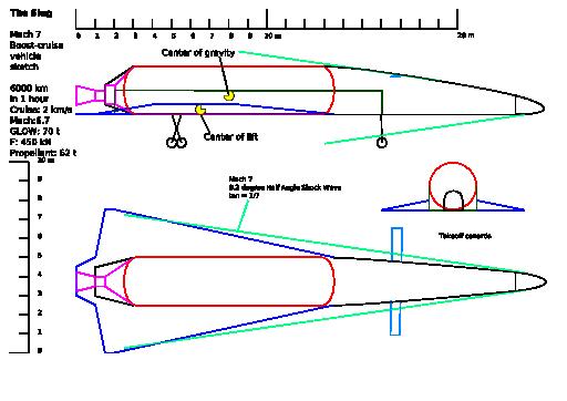 Slug - Hypersonic Sketch