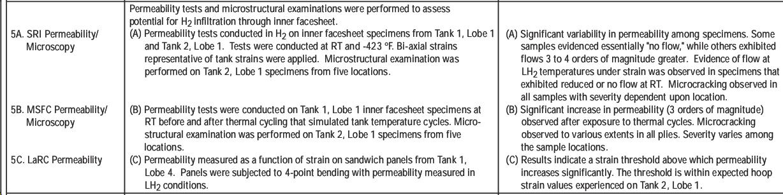 x33_tanksampletests
