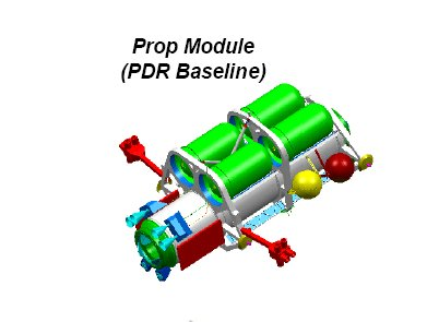 ISS Propulsion Module CAD